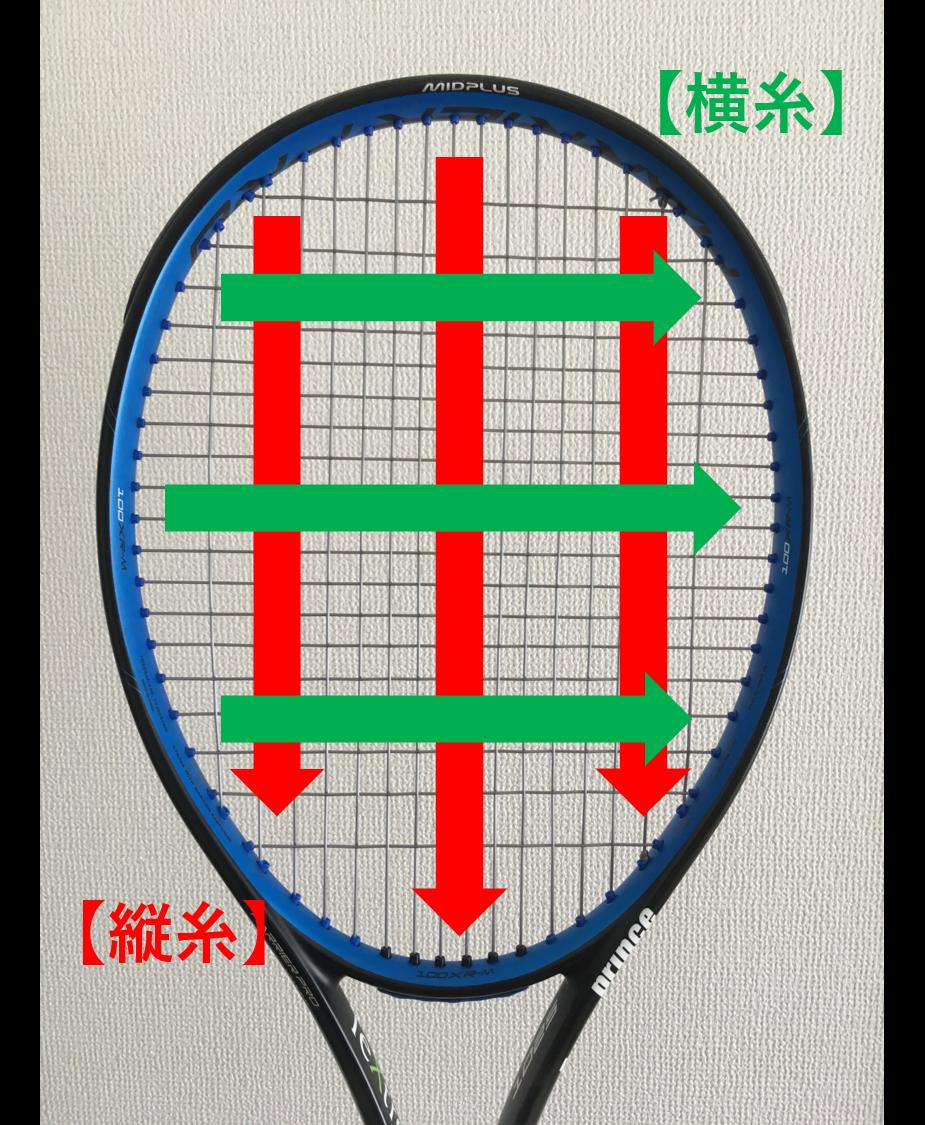 テニス 縦糸横糸